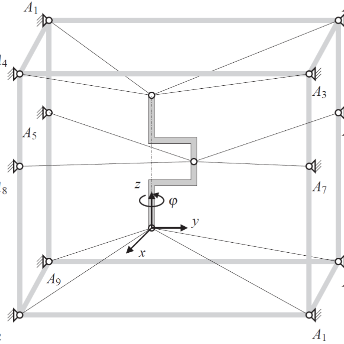 strukturelle-darstellung-cdpr