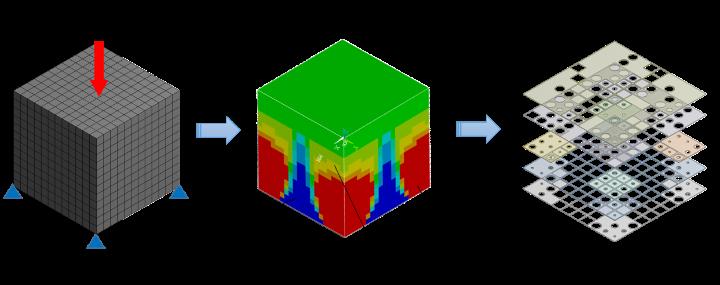 Fertigungsprozess für optimale Strukturen (c)