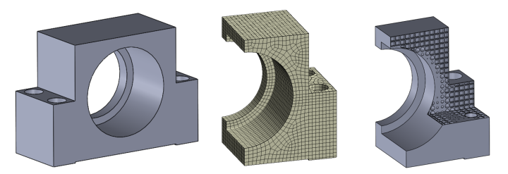 Untersuchter Lagerbock: CAD-Modell aus Vollmaterial (links), FE-Modell (mitte) und abgeleitetes CAD-Modell nach der Topologieoptimierung (rechts) (c)