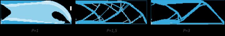 Topologieoptimierung mit unterschiedlichen Penalisierungsfaktoren P (c)