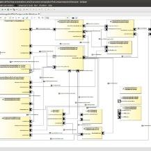 Im Tooling werden komplexe Systeme graphisch aus SeRoNet-Komponenten zusammengesetzt.  Dabei können die Verbindungen unterschiedliche Kommunikationsrahmenwerke nutzen, ohne dass die Komponenten angepasst werden müssten Technische Hochschule Ulm