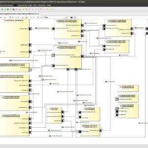 Im Tooling werden komplexe Systeme graphisch aus SeRoNet-Komponenten zusammengesetzt.  Dabei können die Verbindungen unterschiedliche Kommunikationsrahmenwerke nutzen, ohne dass die Komponenten angepasst werden müssten