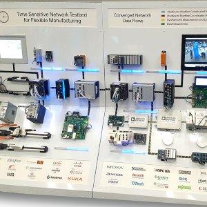 Demonstrator des Industrial Internet Consortium TSN Testbeds für wandelbare Produktionen